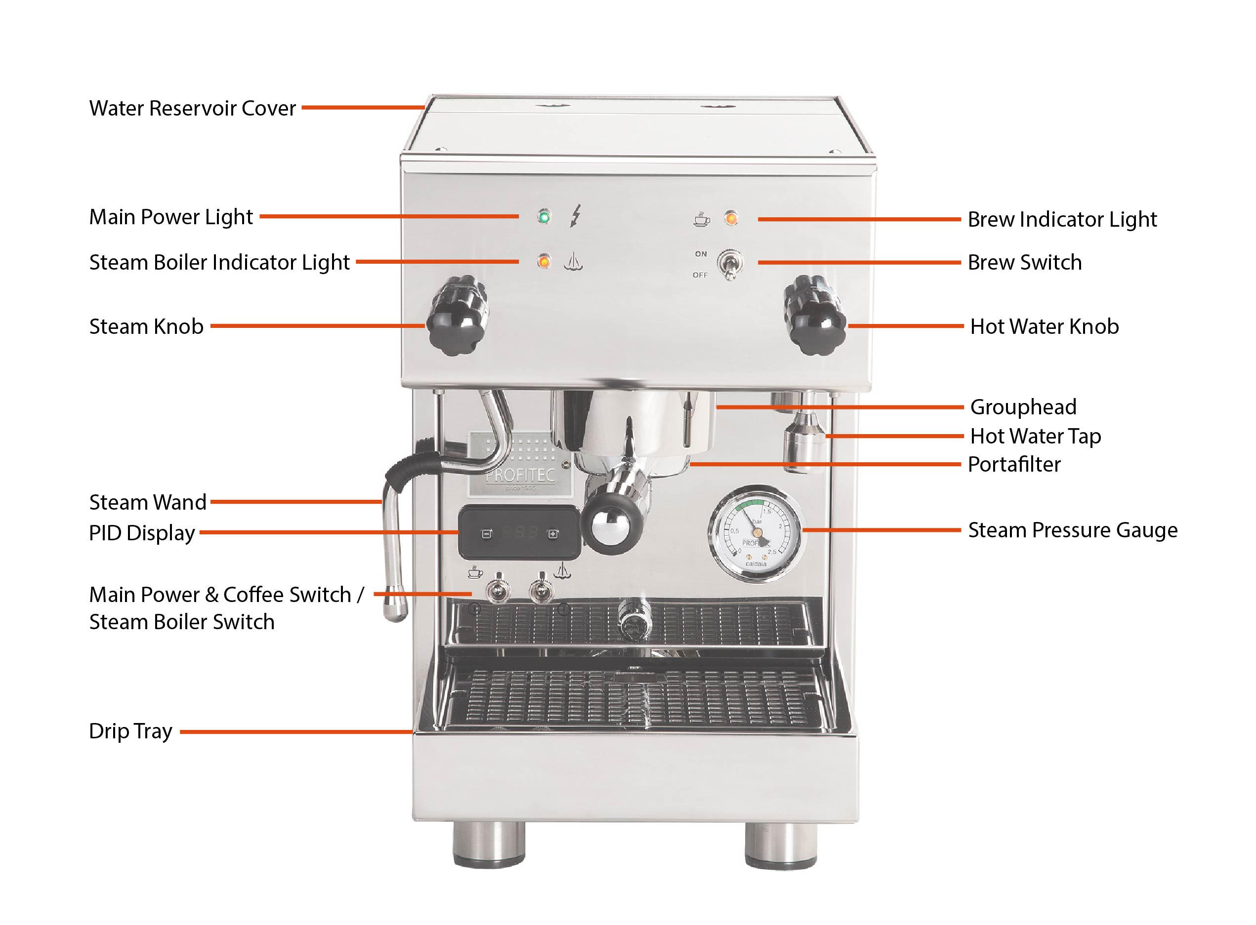 Move Latte Wiring Diagram Get Free Image About Wiring Diagram