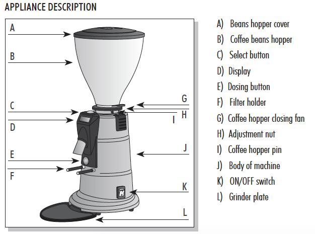 m4d m7d user manual clive coffee rh clivecoffee zendesk com